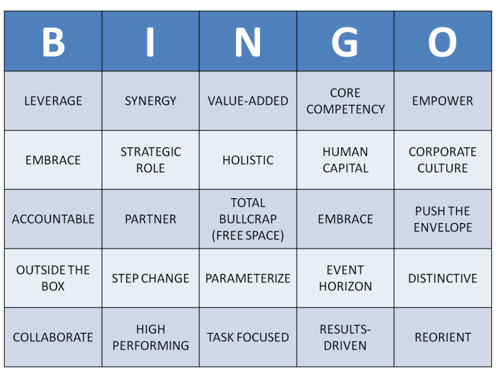 20100913 Buzzword Bingo